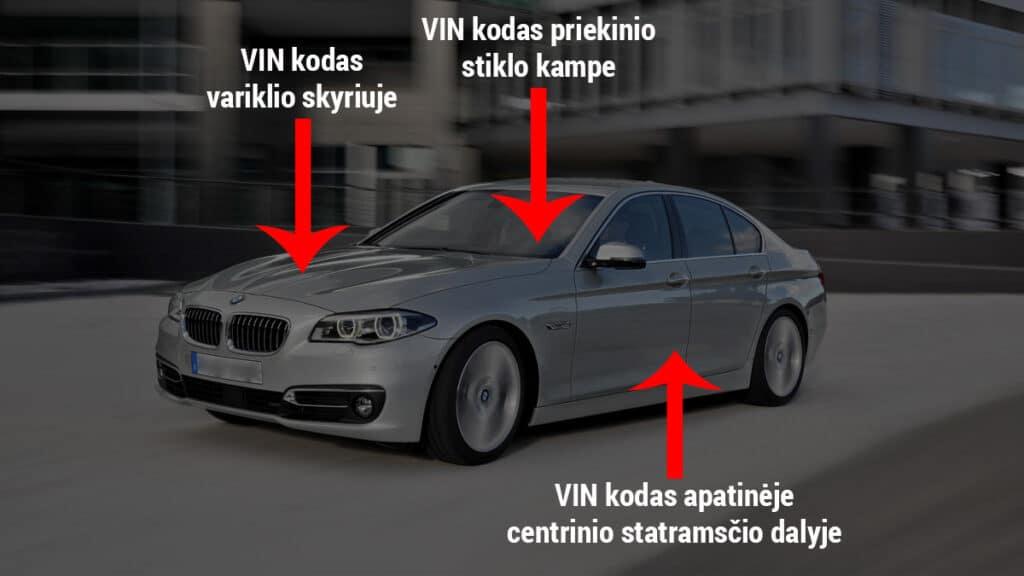 Nurodytos automobilio vietos, kuriose dažniausiai būna užrašytas VIN kodas arba dar kitaip vadinamas VIN numeris ar kėbulo numeris. Tai yra 17 simbolių rinkinys, kuris yra reikalingas norint atlikti VIN kodo patikrą.