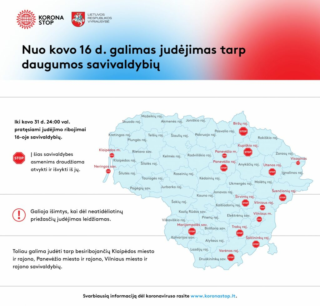 savivaldybės kuriuose iki kovo 31 dienos pratęsiami judėjimo ribojimai