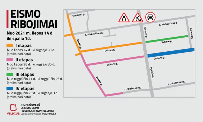 Dėl inžinerinių tinklų rekonstrukcijos Vilniuje – eismo ribojimai