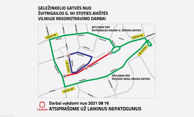 Geležinkelio g. Vilniuje – eismo ribojimai